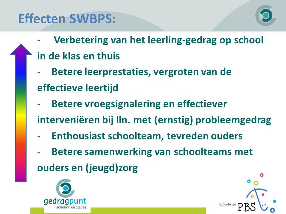 Gedragpunt | Effecten SWBPS: -Verbetering van het leerling-gedrag op school in de klas en thuis -Betere leerprestaties, vergroten van de effectieve le