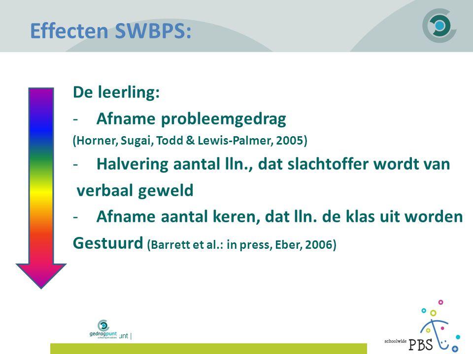 Gedragpunt | Effecten SWBPS: De leerling: -Afname probleemgedrag (Horner, Sugai, Todd & Lewis-Palmer, 2005) -Halvering aantal lln., dat slachtoffer wo