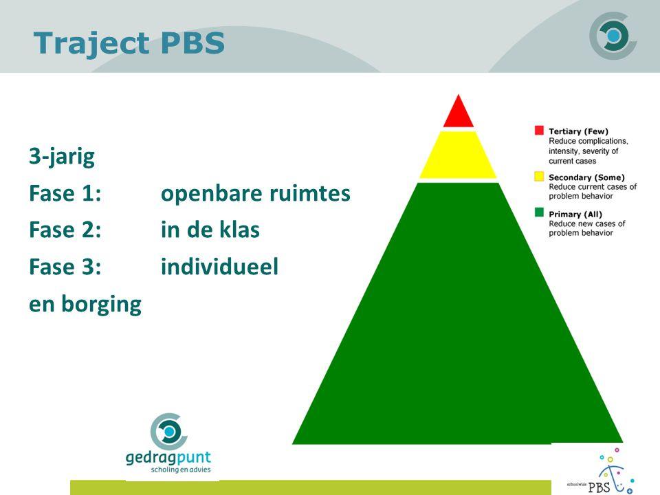 Gedragpunt | Traject PBS 3-jarig Fase 1: openbare ruimtes Fase 2: in de klas Fase 3:individueel en borging