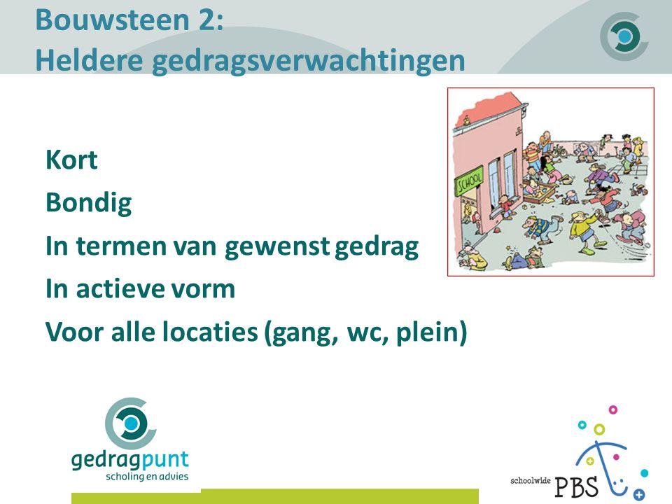 Gedragpunt | Bouwsteen 2: Heldere gedragsverwachtingen Kort Bondig In termen van gewenst gedrag In actieve vorm Voor alle locaties (gang, wc, plein)