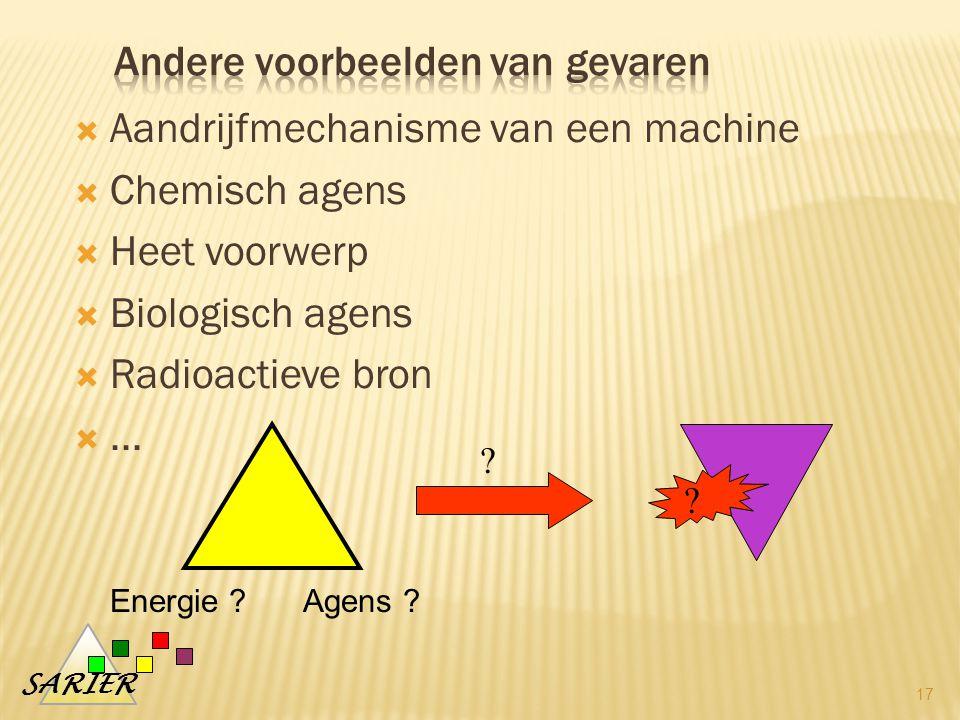 SARIER  Aandrijfmechanisme van een machine  Chemisch agens  Heet voorwerp  Biologisch agens  Radioactieve bron ...