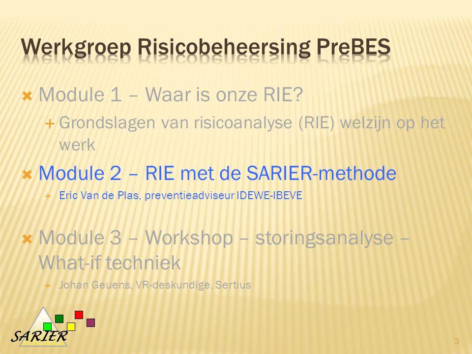 SARIER  Module 1 – Waar is onze RIE.