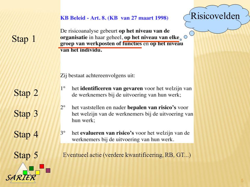 5 Stap 1 Stap 2 Stap 4 Stap 3 Stap 5 Eventueel actie (verdere kwantificering, RB, GT...) Risicovelden