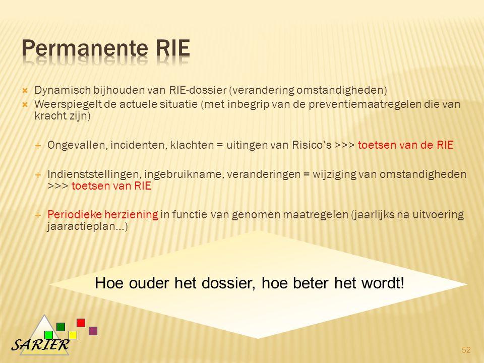 SARIER  Dynamisch bijhouden van RIE-dossier (verandering omstandigheden)  Weerspiegelt de actuele situatie (met inbegrip van de preventiemaatregelen die van kracht zijn)  Ongevallen, incidenten, klachten = uitingen van Risico's >>> toetsen van de RIE  Indienststellingen, ingebruikname, veranderingen = wijziging van omstandigheden >>> toetsen van RIE  Periodieke herziening in functie van genomen maatregelen (jaarlijks na uitvoering jaaractieplan...) 52 Hoe ouder het dossier, hoe beter het wordt!