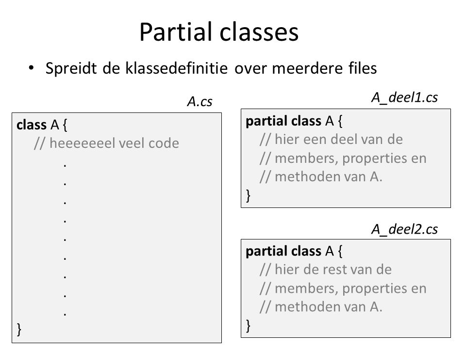 Partial classes Spreidt de klassedefinitie over meerdere files class A { // heeeeeeel veel code......... } A.cs partial class A { // hier een deel van