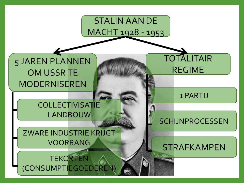 STALIN AAN DE MACHT 1928 - 1953 5 JAREN PLANNEN OM USSR TE MODERNISEREN ZWARE INDUSTRIE KRIJGT VOORRANG COLLECTIVISATIE LANDBOUW TOTALITAIR REGIME SCH