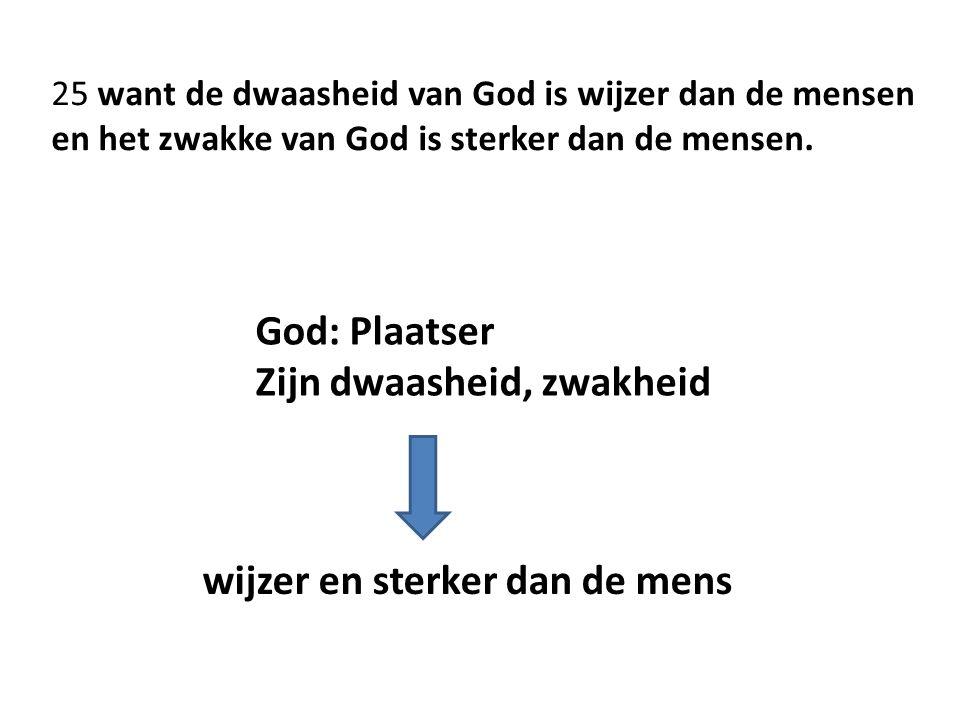 25 want de dwaasheid van God is wijzer dan de mensen en het zwakke van God is sterker dan de mensen. God: Plaatser Zijn dwaasheid, zwakheid wijzer en