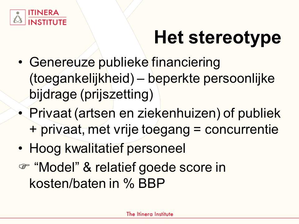 Het stereotype Genereuze publieke financiering (toegankelijkheid) – beperkte persoonlijke bijdrage (prijszetting) Privaat (artsen en ziekenhuizen) of publiek + privaat, met vrije toegang = concurrentie Hoog kwalitatief personeel  Model & relatief goede score in kosten/baten in % BBP