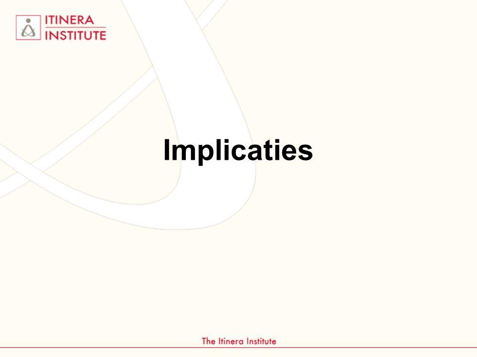 Implicaties