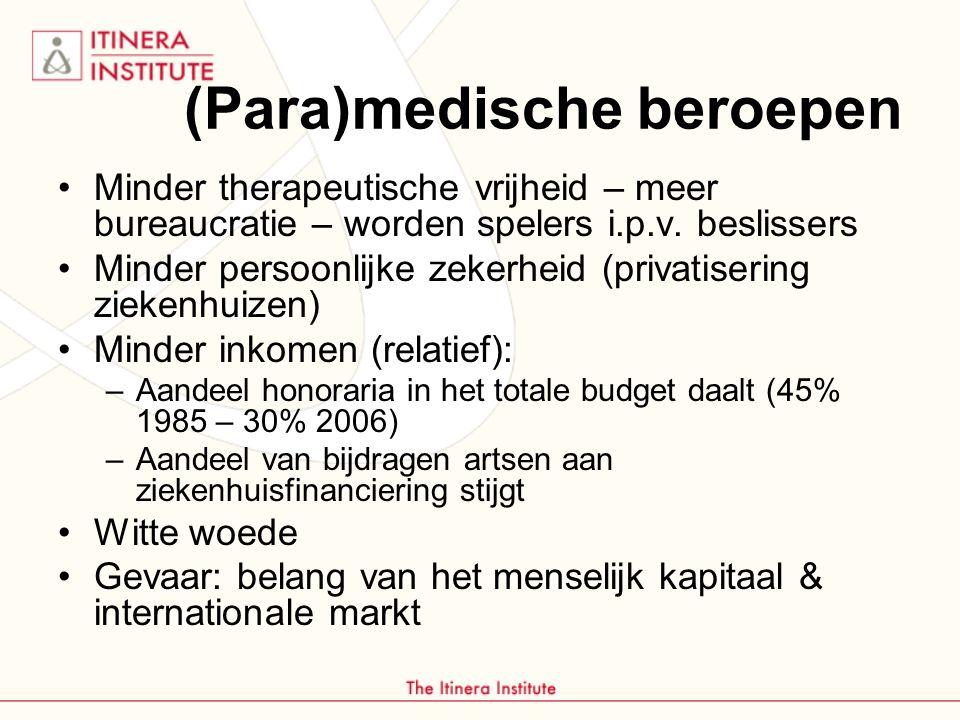 (Para)medische beroepen Minder therapeutische vrijheid – meer bureaucratie – worden spelers i.p.v.
