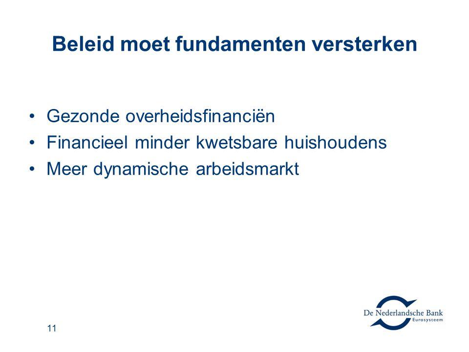 Beleid moet fundamenten versterken Gezonde overheidsfinanciën Financieel minder kwetsbare huishoudens Meer dynamische arbeidsmarkt 11