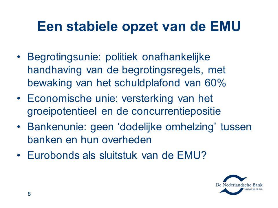 8 Een stabiele opzet van de EMU Begrotingsunie: politiek onafhankelijke handhaving van de begrotingsregels, met bewaking van het schuldplafond van 60% Economische unie: versterking van het groeipotentieel en de concurrentiepositie Bankenunie: geen 'dodelijke omhelzing' tussen banken en hun overheden Eurobonds als sluitstuk van de EMU?