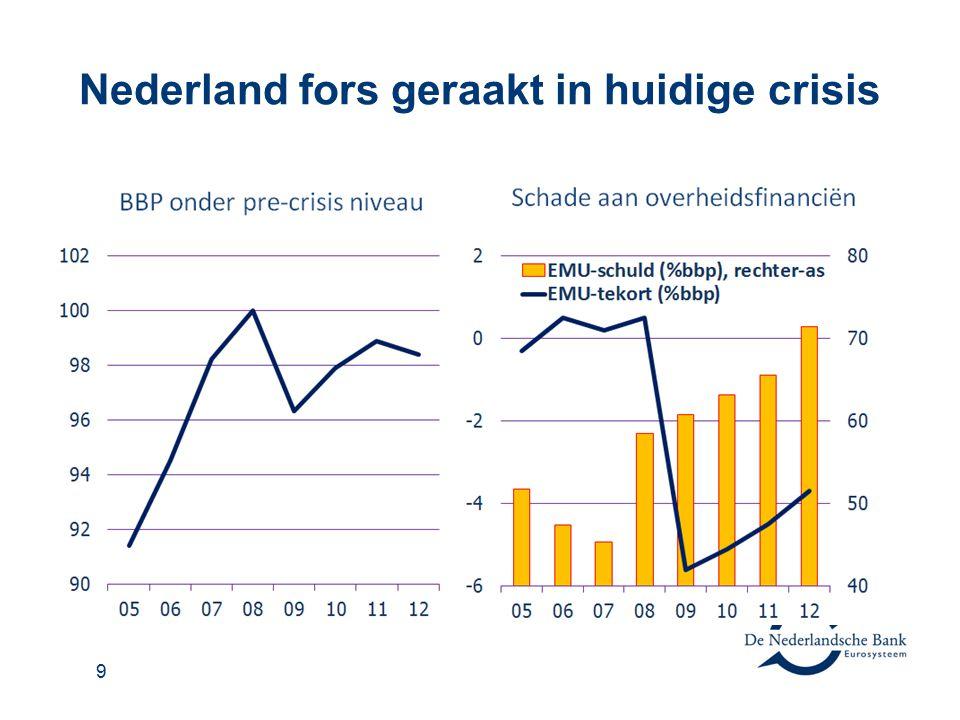 Nederland fors geraakt in huidige crisis 9