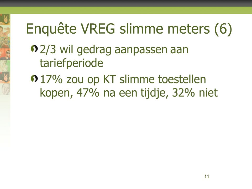 Enquête VREG slimme meters (6) 11 2/3 wil gedrag aanpassen aan tariefperiode 17% zou op KT slimme toestellen kopen, 47% na een tijdje, 32% niet