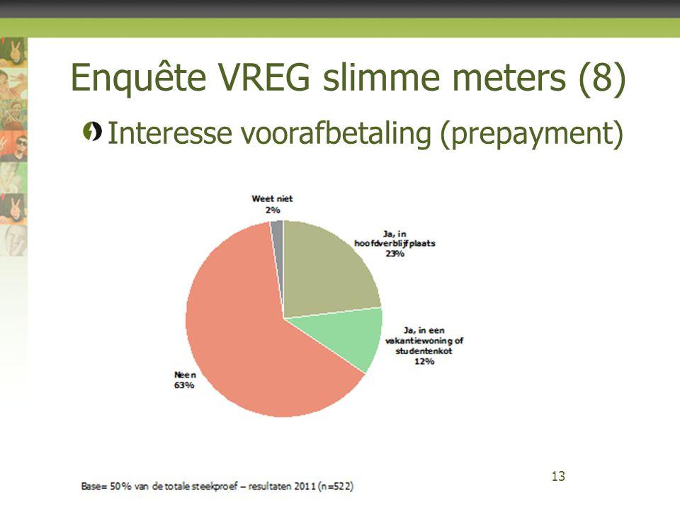 Enquête VREG slimme meters (8) 13 Interesse voorafbetaling (prepayment)