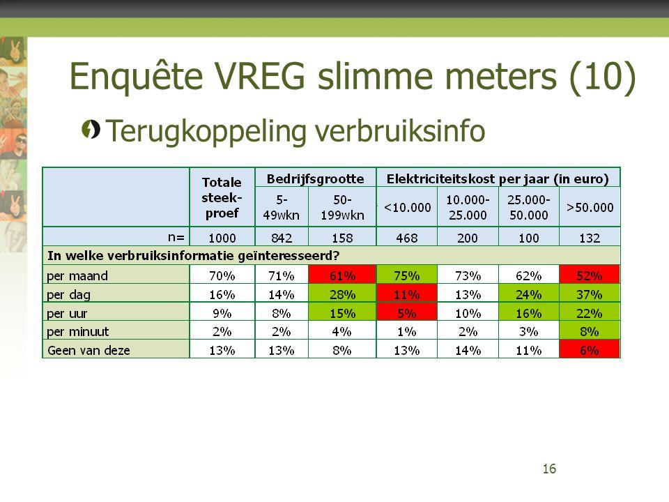 Enquête VREG slimme meters (10) 16 Terugkoppeling verbruiksinfo