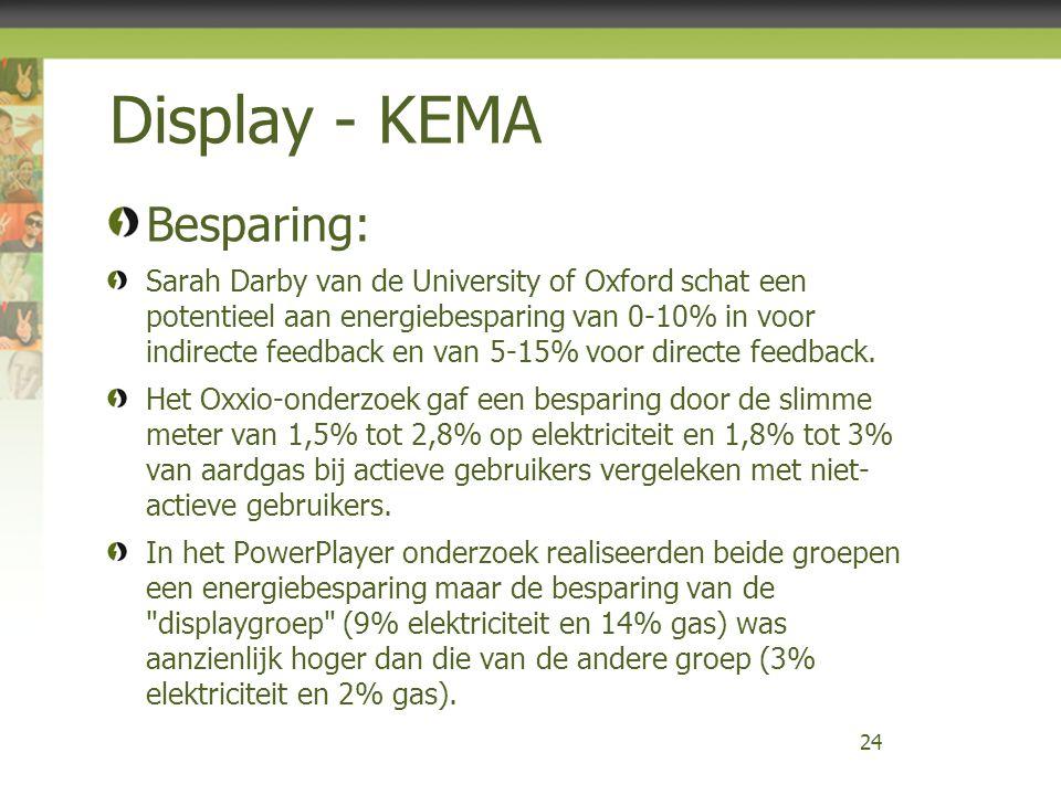 Display - KEMA Besparing: Sarah Darby van de University of Oxford schat een potentieel aan energiebesparing van 0-10% in voor indirecte feedback en va