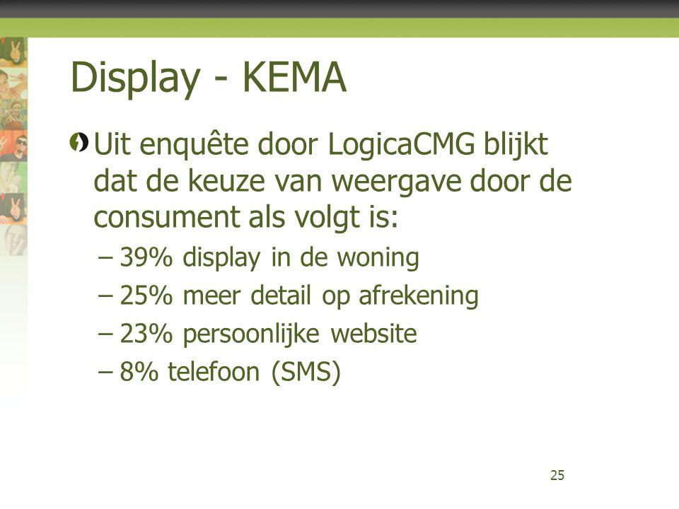 Display - KEMA Uit enquête door LogicaCMG blijkt dat de keuze van weergave door de consument als volgt is: –39% display in de woning –25% meer detail