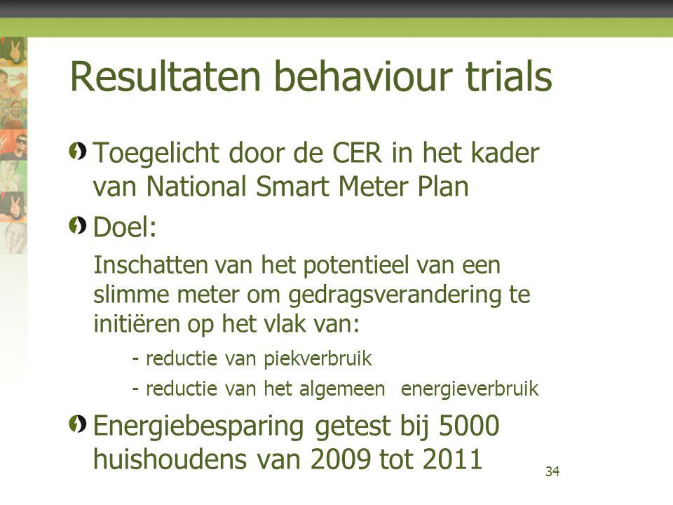 Resultaten behaviour trials Toegelicht door de CER in het kader van National Smart Meter Plan Doel: Inschatten van het potentieel van een slimme meter