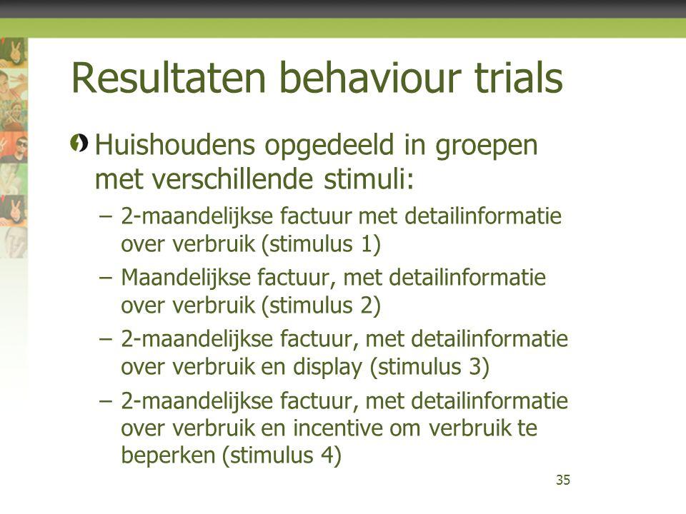 Resultaten behaviour trials Huishoudens opgedeeld in groepen met verschillende stimuli: –2-maandelijkse factuur met detailinformatie over verbruik (st