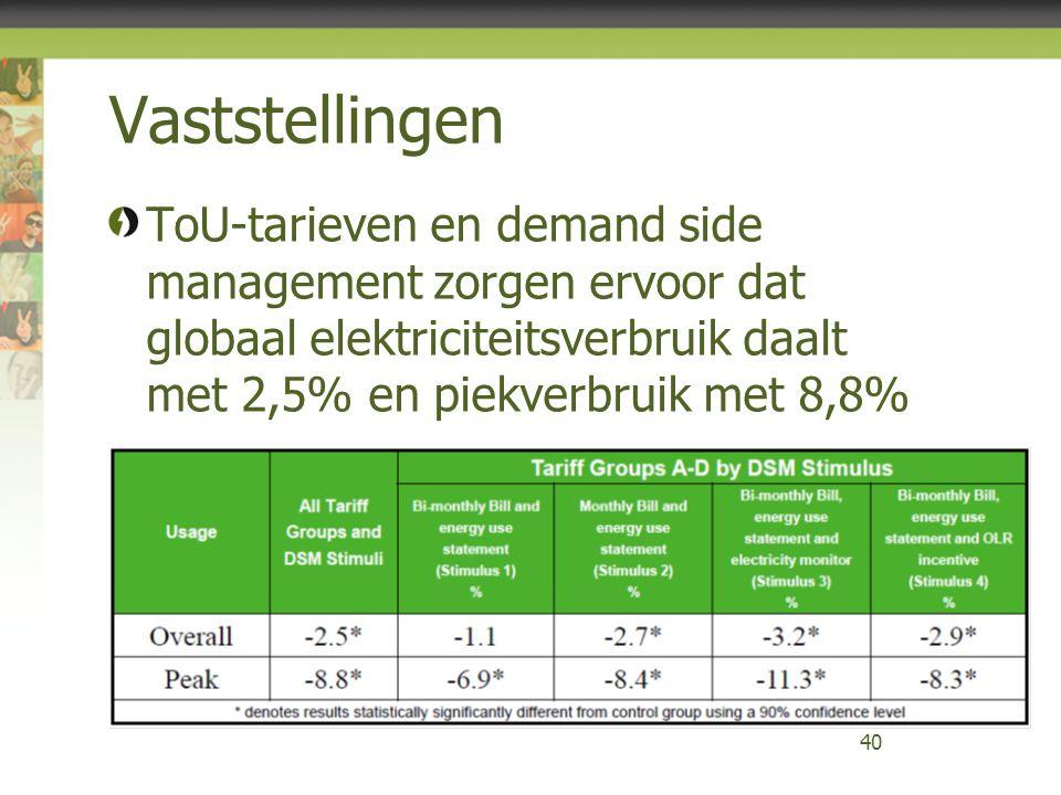 Vaststellingen ToU-tarieven en demand side management zorgen ervoor dat globaal elektriciteitsverbruik daalt met 2,5% en piekverbruik met 8,8% 40