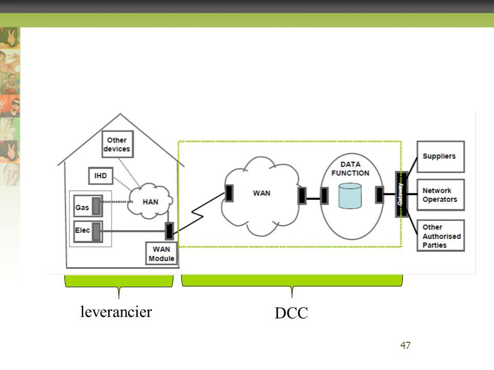47 leverancier DCC