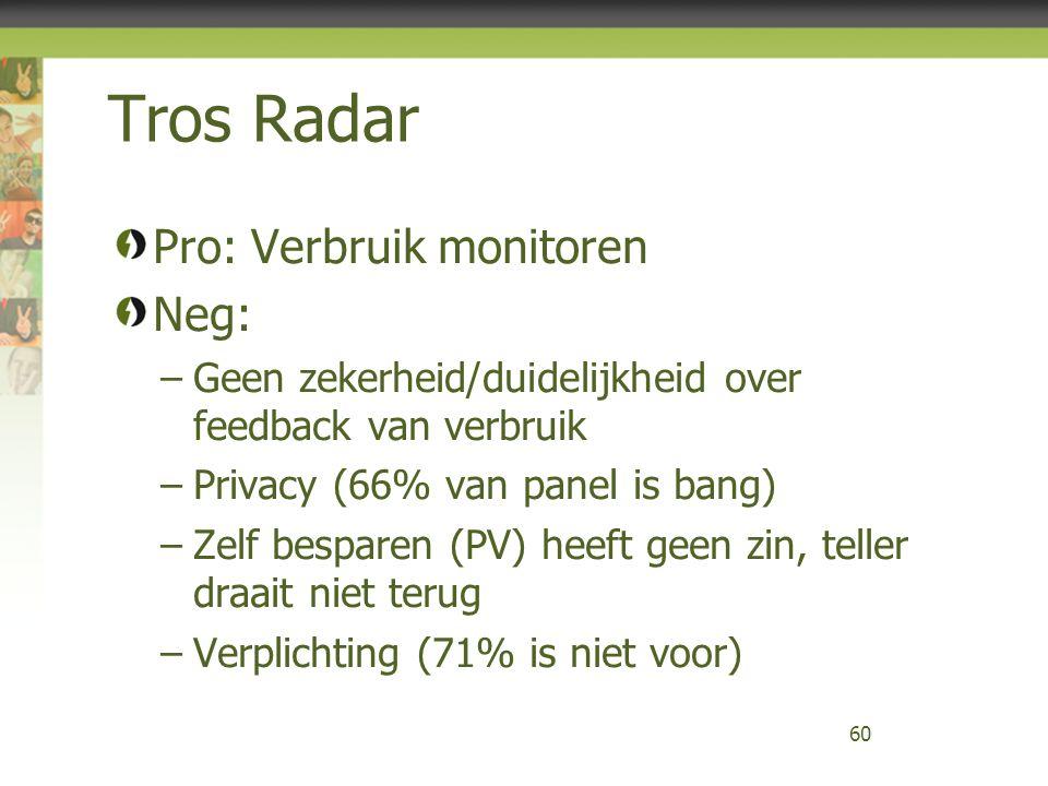 Tros Radar Pro: Verbruik monitoren Neg: –Geen zekerheid/duidelijkheid over feedback van verbruik –Privacy (66% van panel is bang) –Zelf besparen (PV)