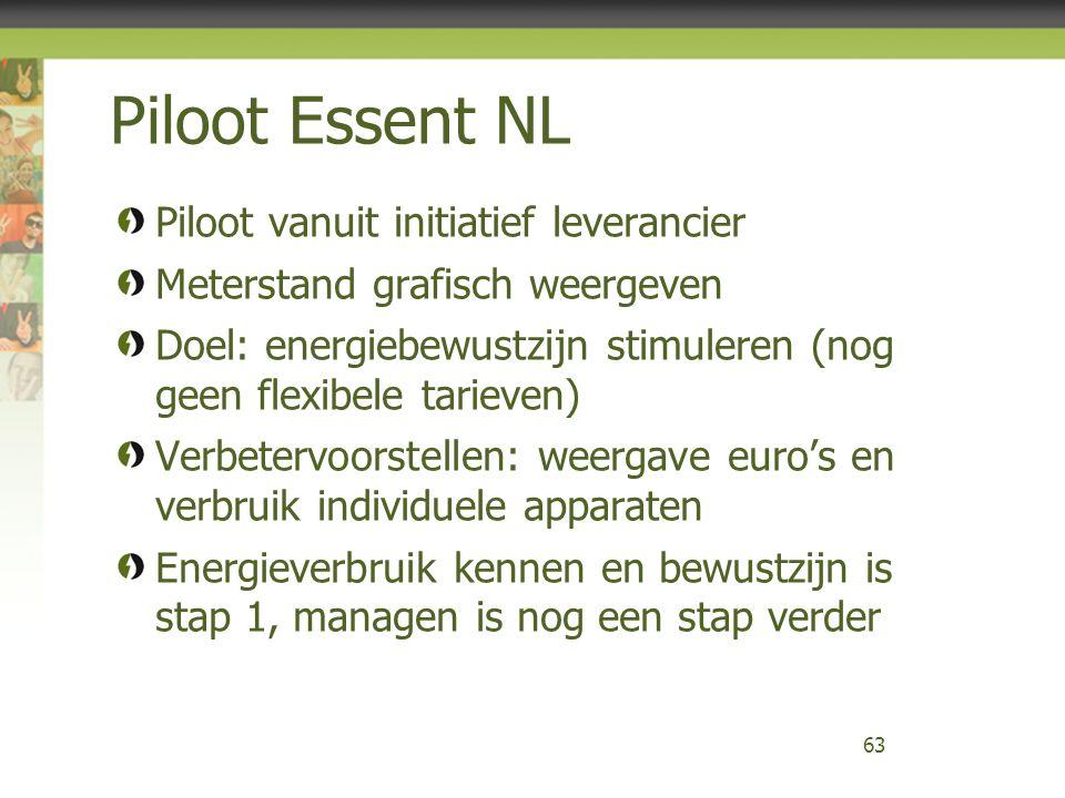 Piloot Essent NL Piloot vanuit initiatief leverancier Meterstand grafisch weergeven Doel: energiebewustzijn stimuleren (nog geen flexibele tarieven) V