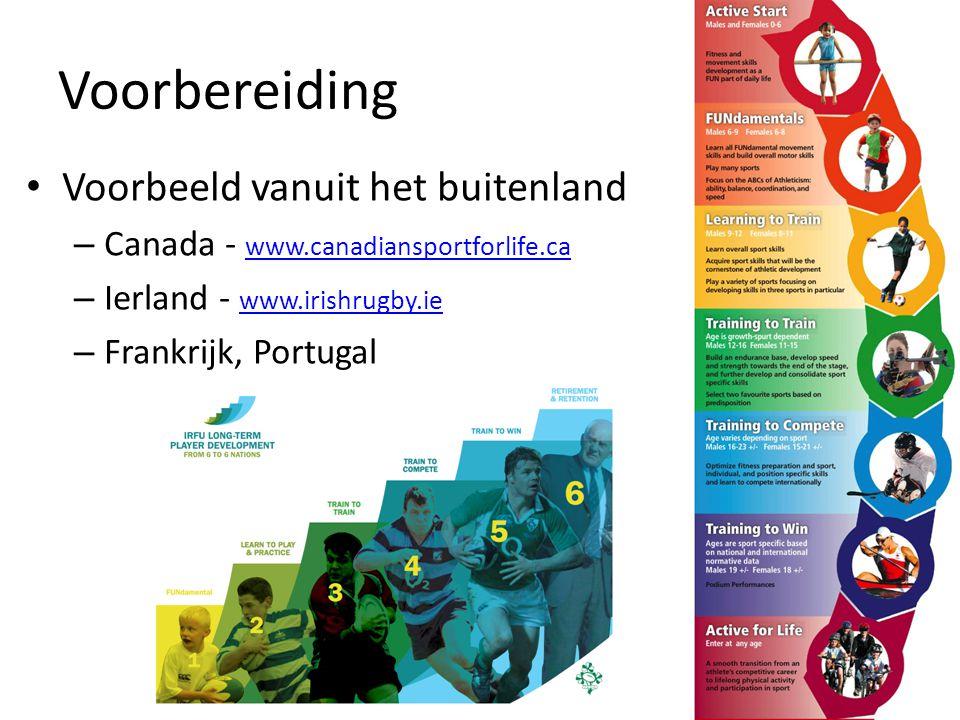Voorbereiding Voorbeeld vanuit het buitenland – Canada - www.canadiansportforlife.ca www.canadiansportforlife.ca – Ierland - www.irishrugby.ie www.irishrugby.ie – Frankrijk, Portugal