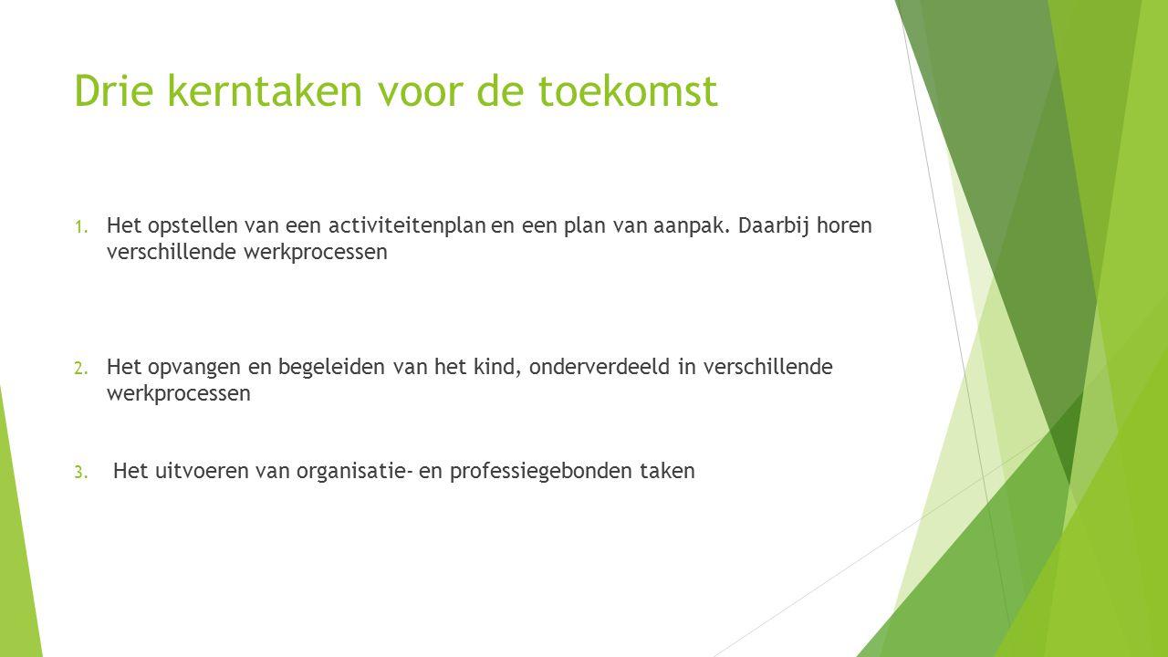 Drie kerntaken voor de toekomst 1.Het opstellen van een activiteitenplan en een plan van aanpak.