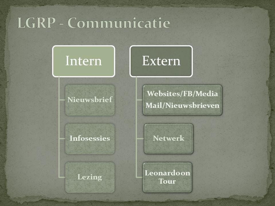 Intern NieuwsbriefInfosessiesLezing Extern Websites/FB/Media Mail/Nieuwsbrieven Netwerk Leonardo on Tour
