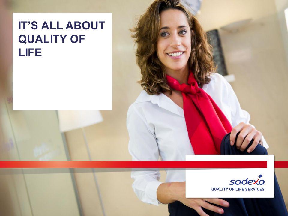 BENEFITS & REWARDS SERVICES 12 –It's all about Quality of Life Voordelen voor werknemers Oplossingen voor overheidsinstellingen Incentive programma's