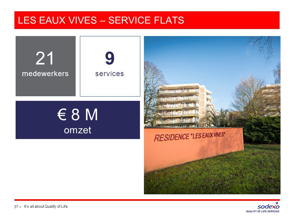 LES EAUX VIVES – SERVICE FLATS 37 – It's all about Quality of Life 21 medewerkers 9 services € 8 M omzet