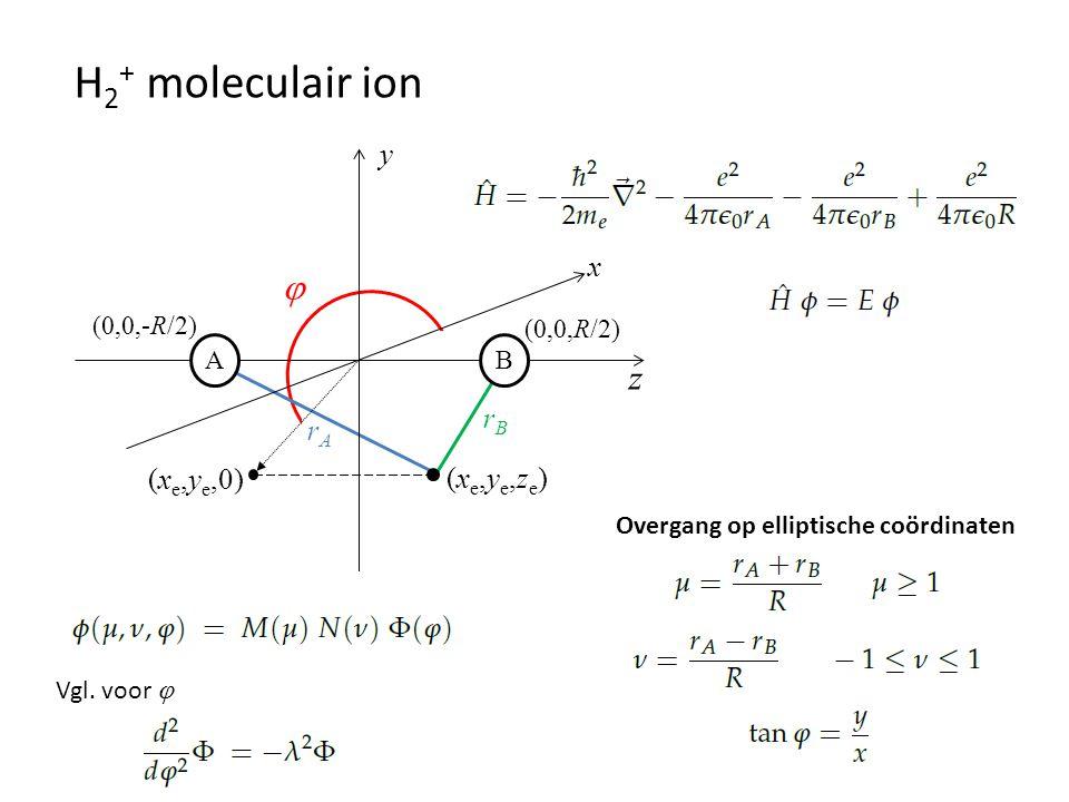 H 2 + moleculair ion z AB x (xe,ye,ze)(xe,ye,ze) (x e,y e,0)  (0,0,R/2) (0,0,-R/2) rArA rBrB y Overgang op elliptische coördinaten Vgl. voor 