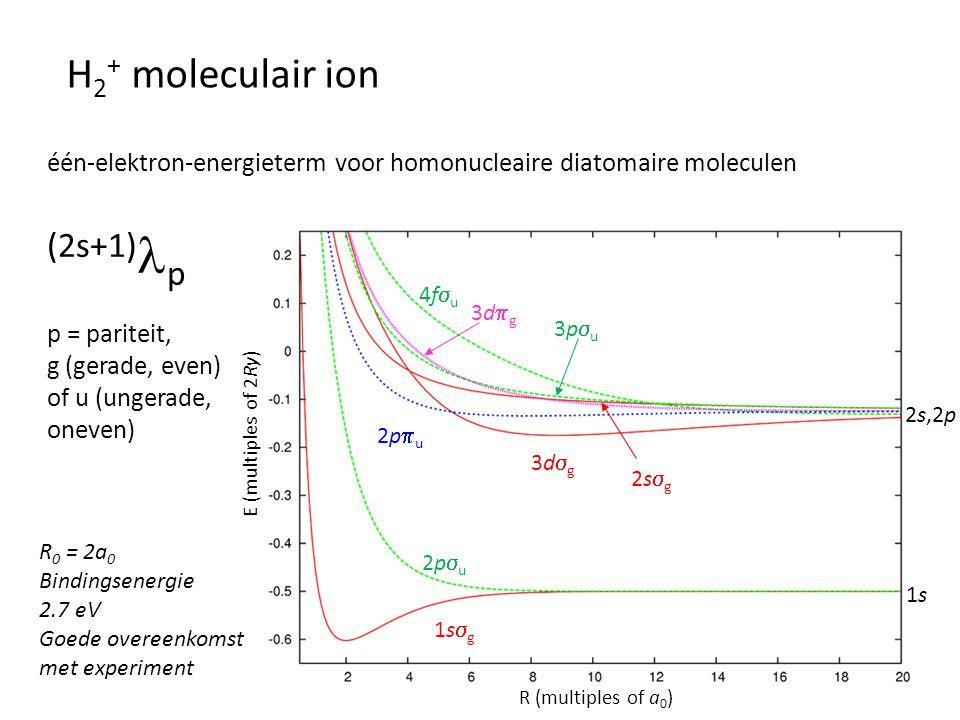 H 2 + moleculair ion één-elektron-energieterm voor homonucleaire diatomaire moleculen (2s+1) p p = pariteit, g (gerade, even) of u (ungerade, oneven)