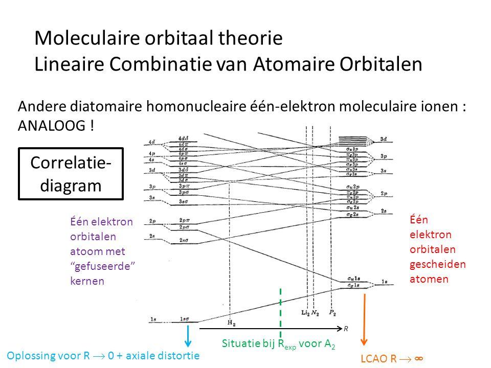 R Moleculaire orbitaal theorie Lineaire Combinatie van Atomaire Orbitalen Andere diatomaire homonucleaire één-elektron moleculaire ionen : ANALOOG ! C