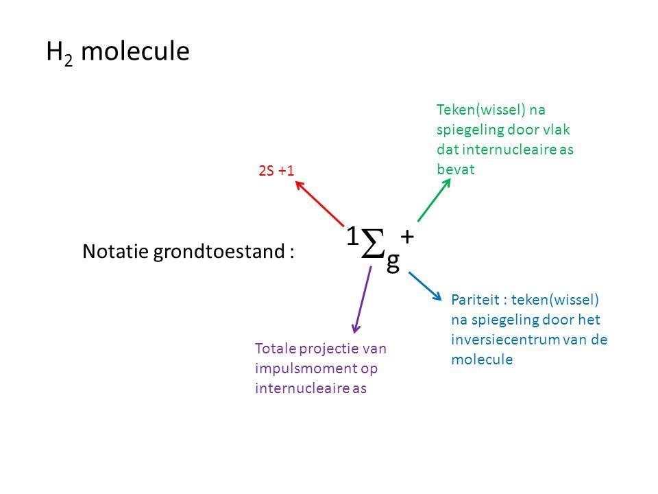 H 2 molecule Notatie grondtoestand : 1  g + 2S +1 Totale projectie van impulsmoment op internucleaire as Teken(wissel) na spiegeling door vlak dat in