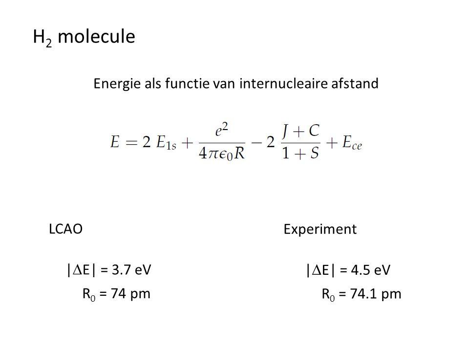 H 2 molecule Energie als functie van internucleaire afstand LCAO Experiment |  E| = 3.7 eV R 0 = 74 pm |  E| = 4.5 eV R 0 = 74.1 pm