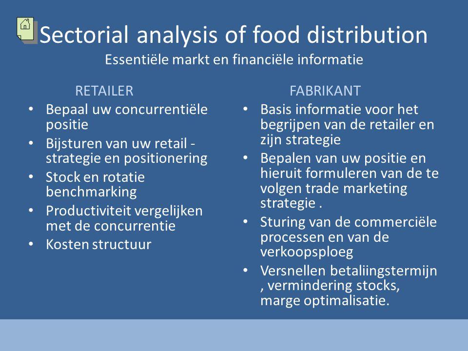 Sectorial analysis of food distribution Essentiële markt en financiële informatie RETAILER Bepaal uw concurrentiële positie Bijsturen van uw retail -