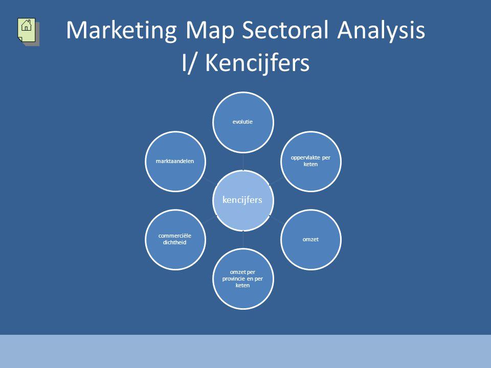 Marketing Map Sectoral Analysis I/ Kencijfers kencijfers evolutie oppervlakte per keten omzet omzet per provincie en per keten commerciële dichtheid marktaandelen