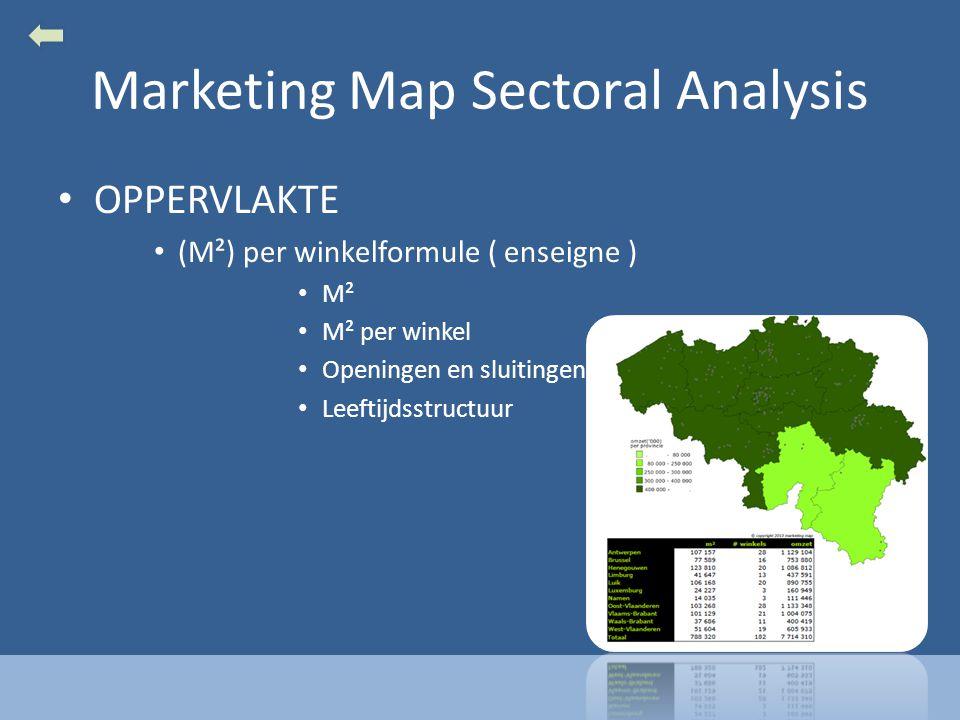 Marketing Map Sectoral Analysis OPPERVLAKTE (M²) per winkelformule ( enseigne ) M² M² per winkel Openingen en sluitingen Leeftijdsstructuur