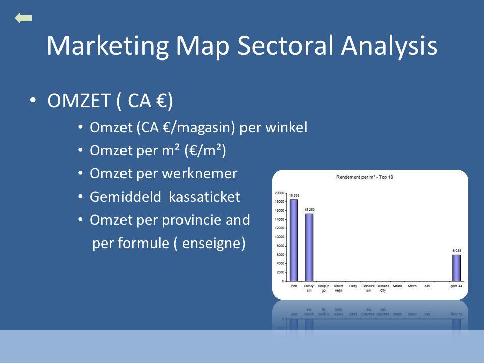 Marketing Map Sectoral Analysis OMZET ( CA €) Omzet (CA €/magasin) per winkel Omzet per m² (€/m²) Omzet per werknemer Gemiddeld kassaticket Omzet per