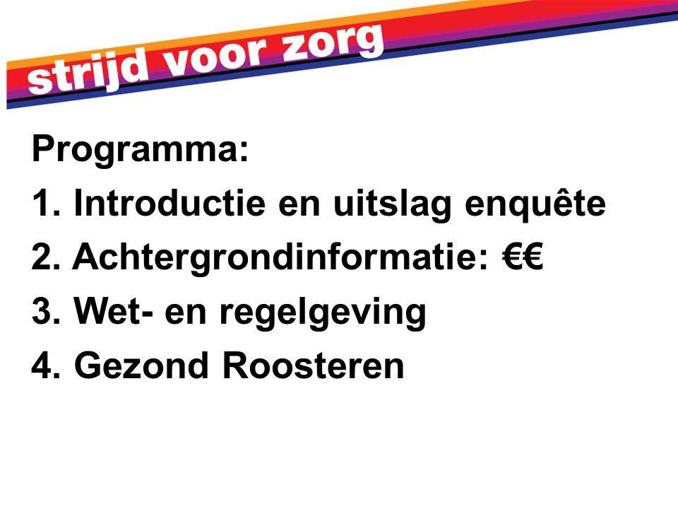 Programma: 1.Introductie en uitslag enquête 2. Achtergrondinformatie: €€ 3.