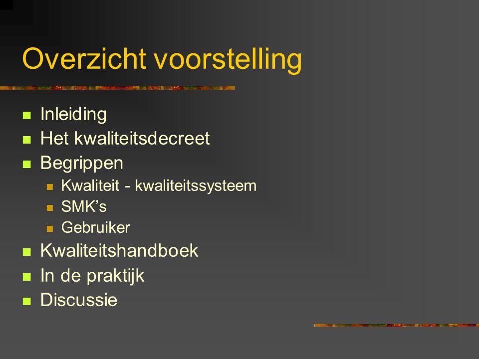 1.Inleiding 1.1Structuur van het kwaliteitshandboek Boek - PC - Website 1.2Beschrijving van het aanbod van de voorziening Doel Historiek Aanbod van de voorziening Plaats en omgeving Samenwerkingsverbanden van het tehuis.