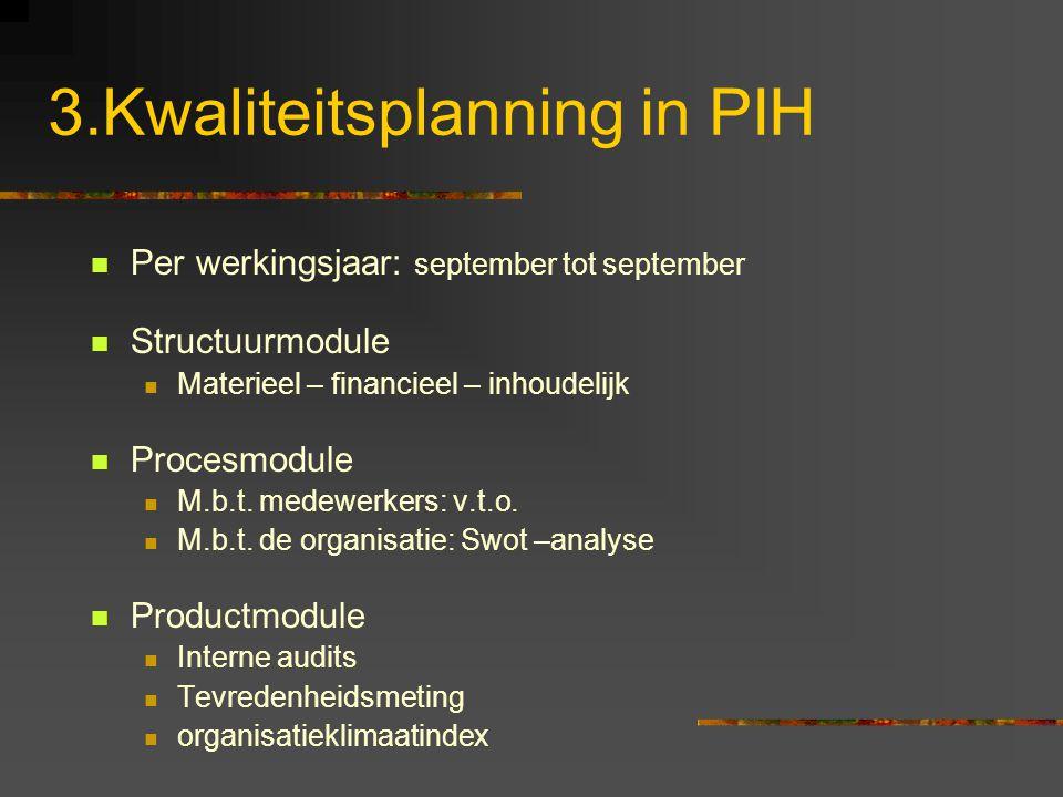 3.Kwaliteitsplanning in PIH Per werkingsjaar: september tot september Structuurmodule Materieel – financieel – inhoudelijk Procesmodule M.b.t. medewer