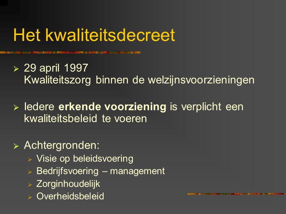 Het kwaliteitsdecreet  29 april 1997 Kwaliteitszorg binnen de welzijnsvoorzieningen  Iedere erkende voorziening is verplicht een kwaliteitsbeleid te