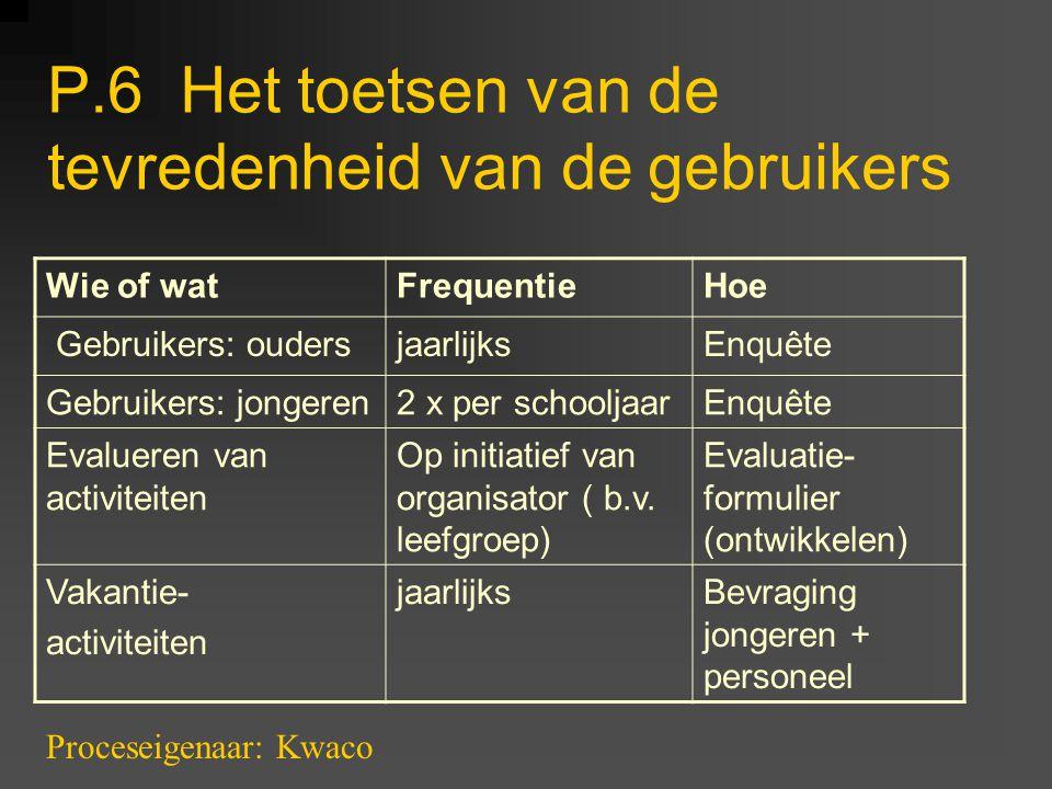 P.6 Het toetsen van de tevredenheid van de gebruikers Wie of watFrequentieHoe Gebruikers: oudersjaarlijksEnquête Gebruikers: jongeren2 x per schooljaa
