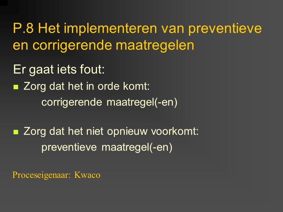 P.8 Het implementeren van preventieve en corrigerende maatregelen Er gaat iets fout: Zorg dat het in orde komt: corrigerende maatregel(-en) Zorg dat h