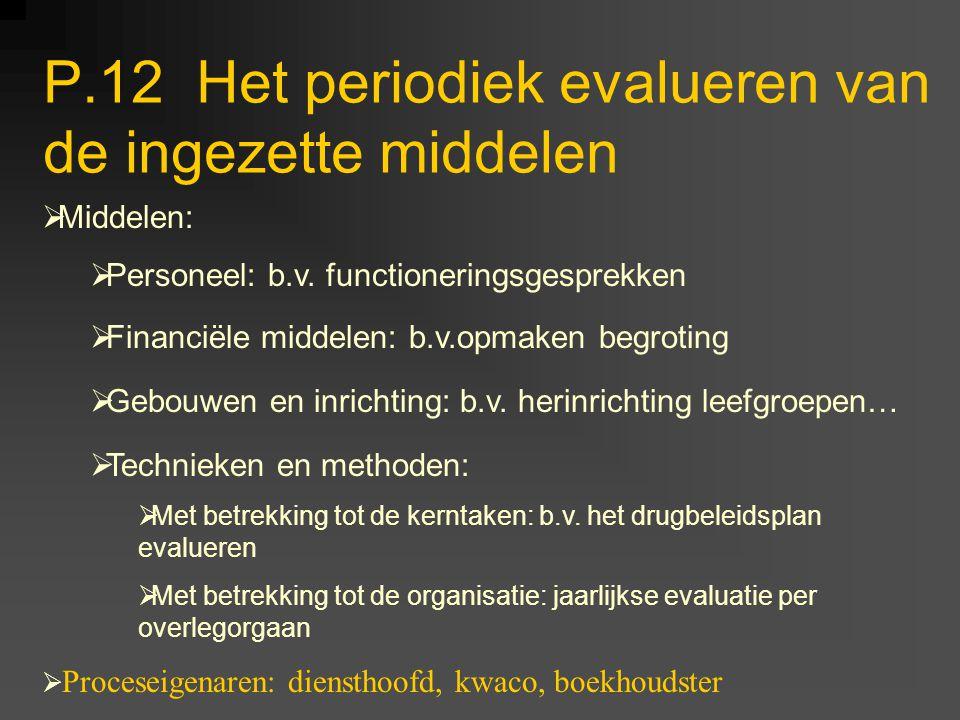 P.12 Het periodiek evalueren van de ingezette middelen  Middelen:  Personeel: b.v. functioneringsgesprekken  Proceseigenaren: diensthoofd, kwaco, b