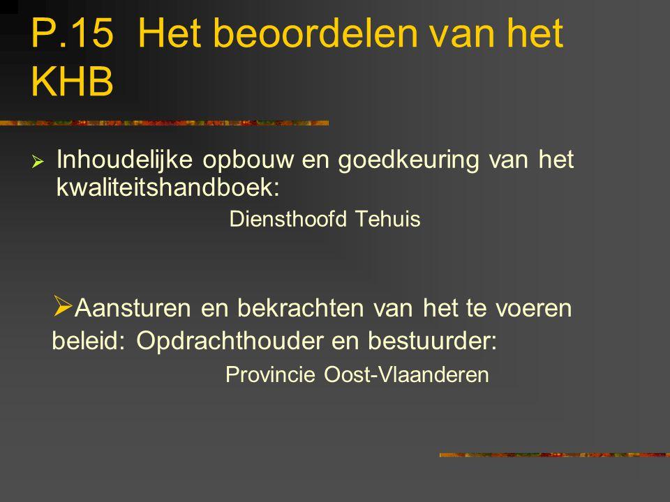 P.15 Het beoordelen van het KHB  Inhoudelijke opbouw en goedkeuring van het kwaliteitshandboek: Diensthoofd Tehuis  Aansturen en bekrachten van het